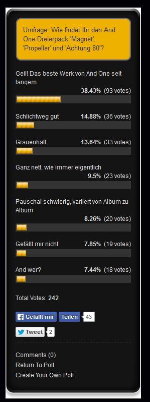 And One Umfrage 2014 - das Ergebnis